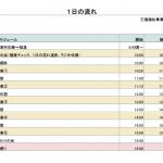 【ブログ】高校生現場実習について