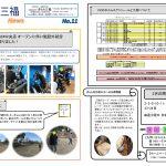 【きらら三福News】Vol.11